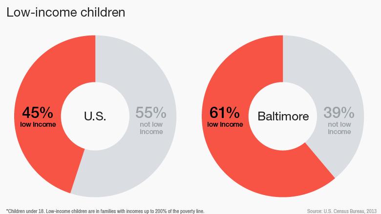 150429162838-baltimore-children-780x439