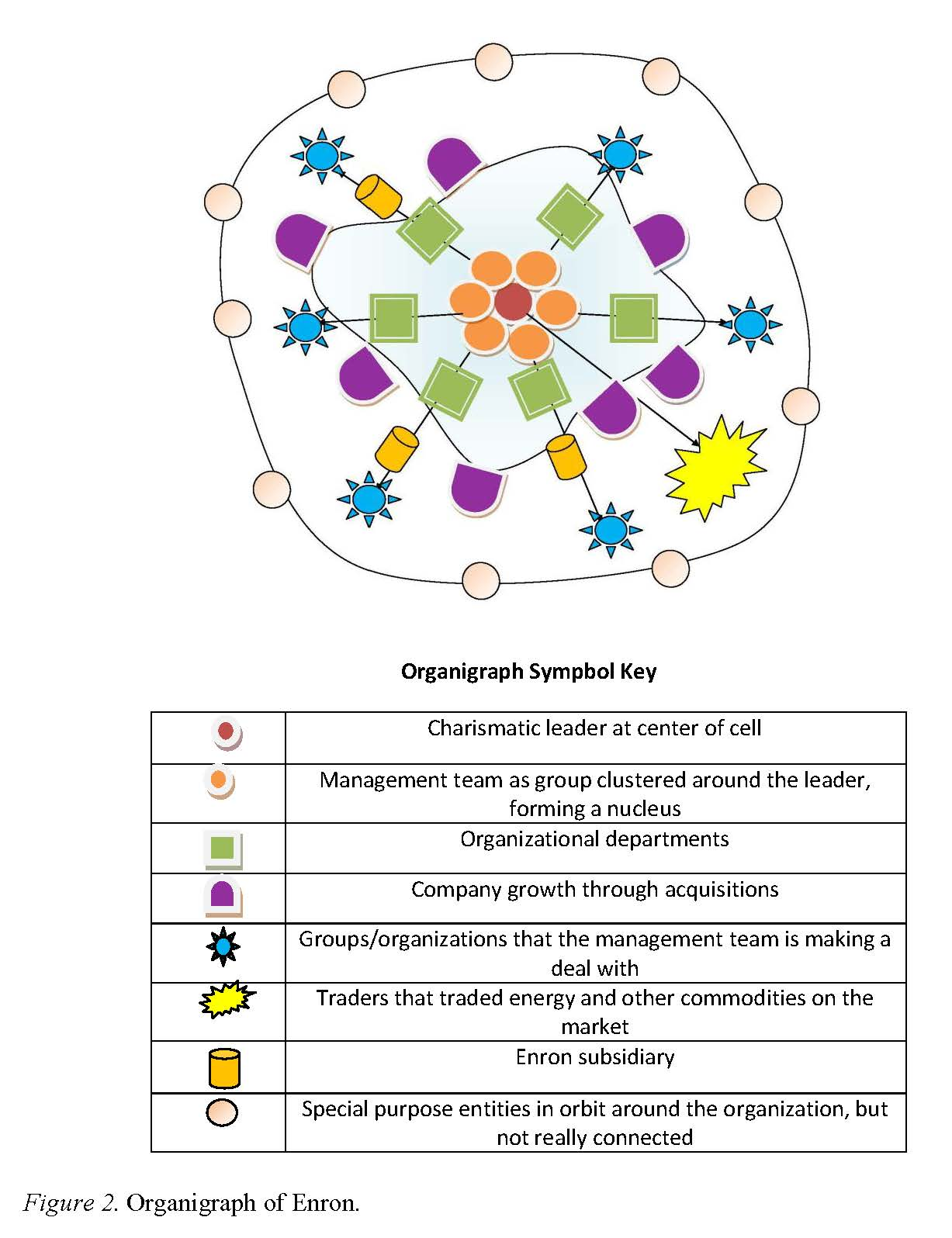 Organigraph as image